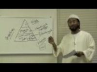 Youth Aqeedah Course Day 1 (Part 3 of 4